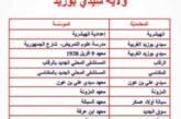 قائمة مراكز التلقيح ضدّ فيروس كوفيد-19 بولاية سيدي بوزيد